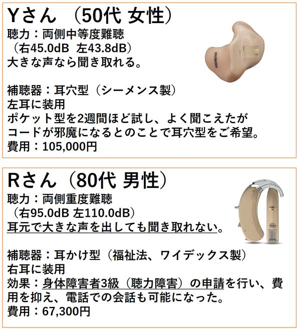 補聴器の例.png