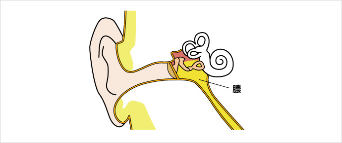 寝る 向き 中耳炎
